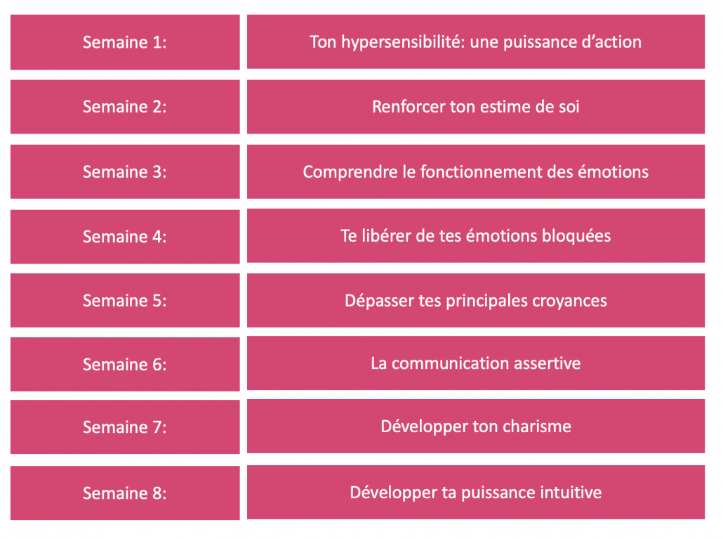 programme e-learning hypersensibilité